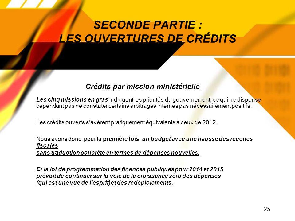 24 SECONDE PARTIE : LES OUVERTURES DE CRÉDITS Solidarité, insertion13,17 Mds Euros orientation : hausse « naturelle » Sport et jeunesse 0,46 Md Euros