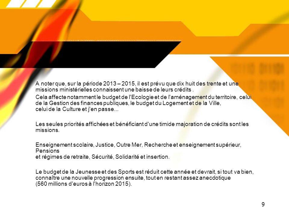 8 LES PRINCIPAUX CHIFFRES DU BUDGET 2013 Mais ne pas oublier aussi : Remboursements et dégrèvements dont Impôts d'Etat 85,2 Mds Euros (surtout la TVA)