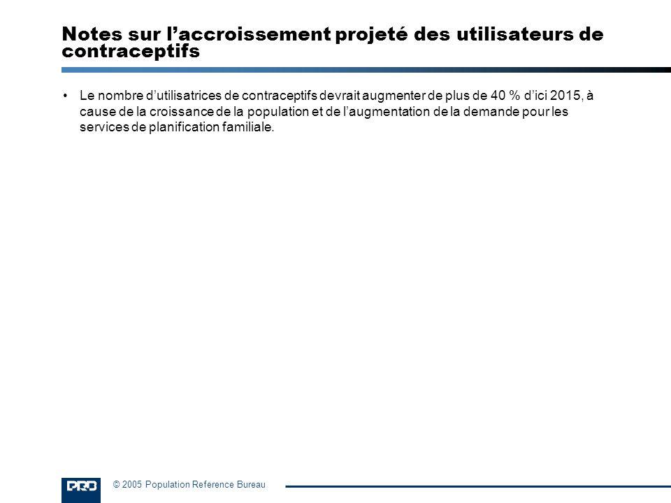 © 2005 Population Reference Bureau Notes sur laccroissement projeté des utilisateurs de contraceptifs Le nombre dutilisatrices de contraceptifs devrai