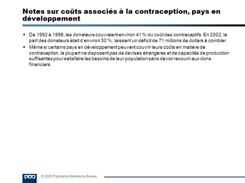 © 2005 Population Reference Bureau Notes sur coûts associés à la contraception, pays en développement De 1992 à 1996, les donateurs couvraient environ