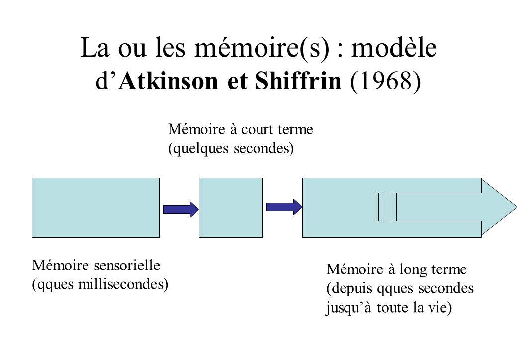 La ou les mémoire(s) : modèle dAtkinson et Shiffrin (1968) Mémoire sensorielle (qques millisecondes) Mémoire à court terme (quelques secondes) Mémoire