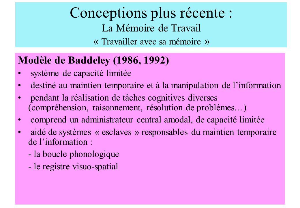 Conceptions plus récente : La Mémoire de Travail « Travailler avec sa mémoire » Modèle de Baddeley (1986, 1992) système de capacité limitée destiné au