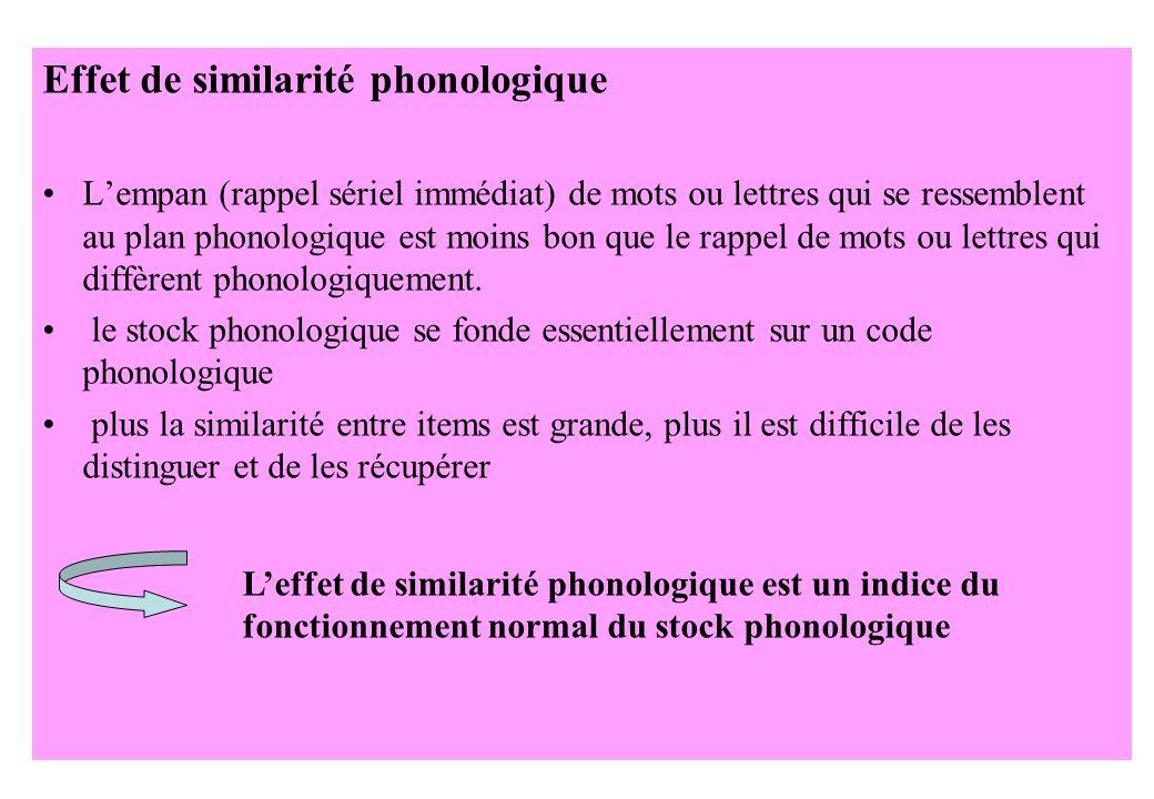 Effet de similarité phonologique Lempan (rappel sériel immédiat) de mots ou lettres qui se ressemblent au plan phonologique est moins bon que le rappe