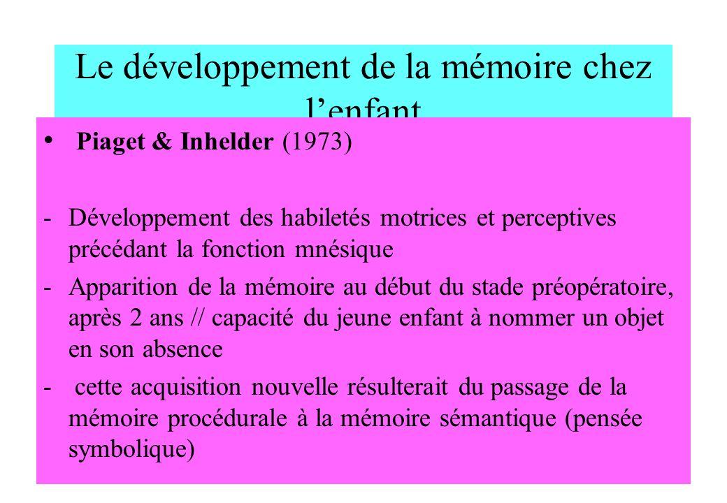 Le développement de la mémoire chez lenfant Piaget & Inhelder (1973) -Développement des habiletés motrices et perceptives précédant la fonction mnésiq
