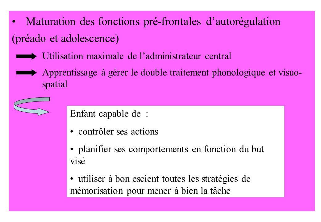 Maturation des fonctions pré-frontales dautorégulation (préado et adolescence) Utilisation maximale de ladministrateur central Apprentissage à gérer l