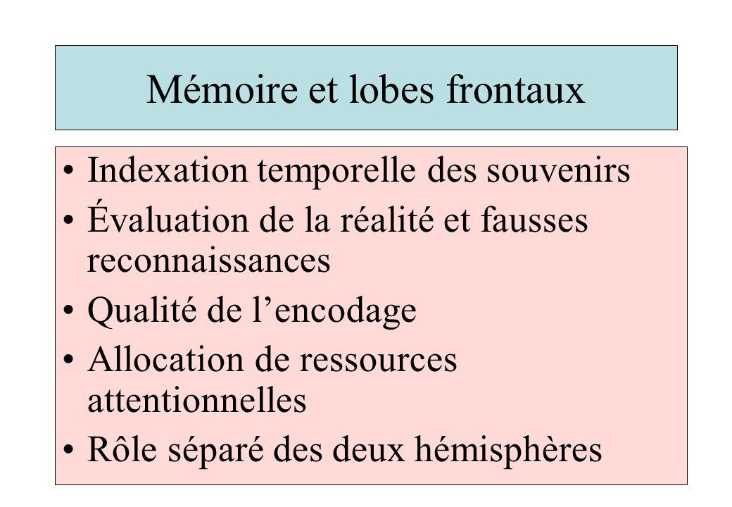 Mémoire et lobes frontaux Indexation temporelle des souvenirs Évaluation de la réalité et fausses reconnaissances Qualité de lencodage Allocation de r
