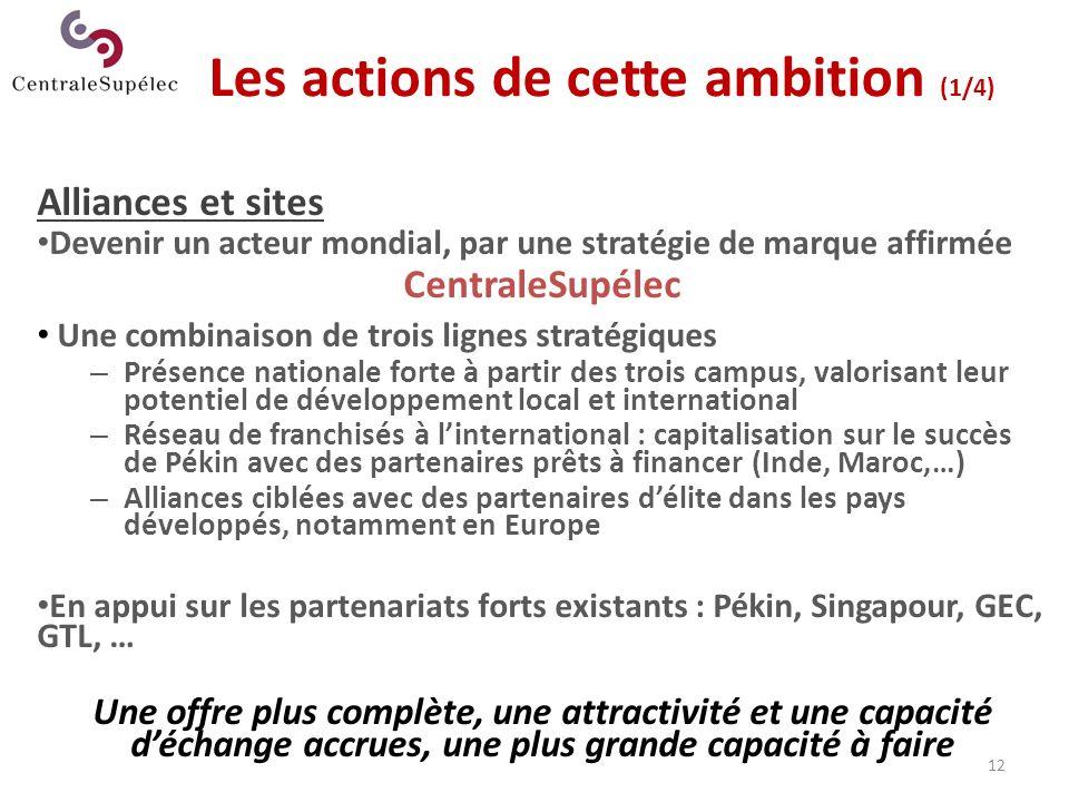 12 Les actions de cette ambition (1/4) Alliances et sites Devenir un acteur mondial, par une stratégie de marque affirmée CentraleSupélec Une combinai