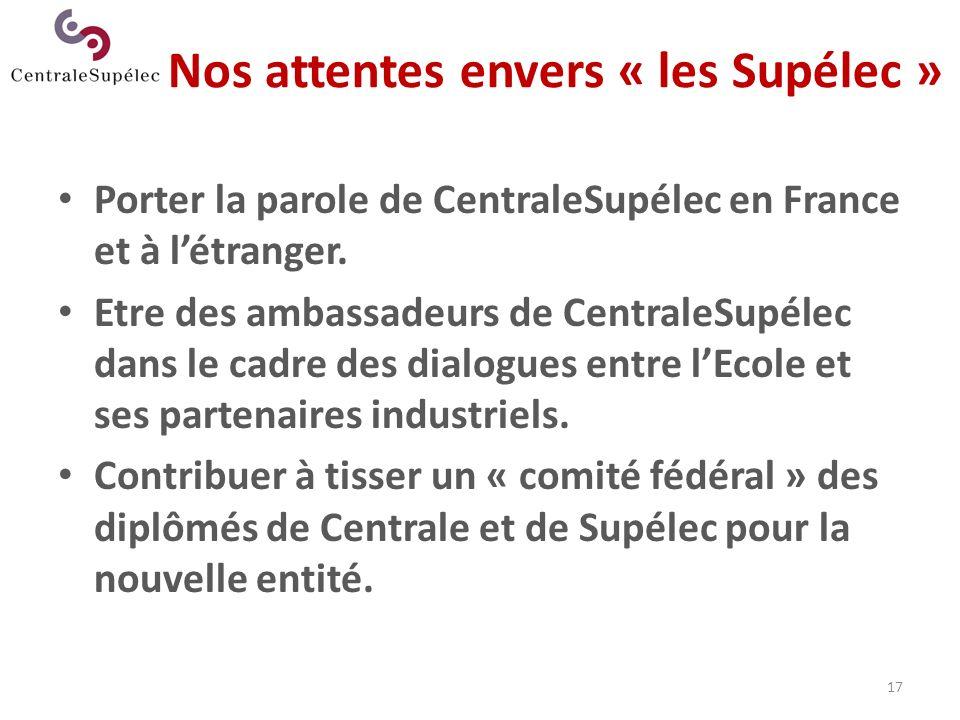 Nos attentes envers « les Supélec » Porter la parole de CentraleSupélec en France et à létranger. Etre des ambassadeurs de CentraleSupélec dans le cad