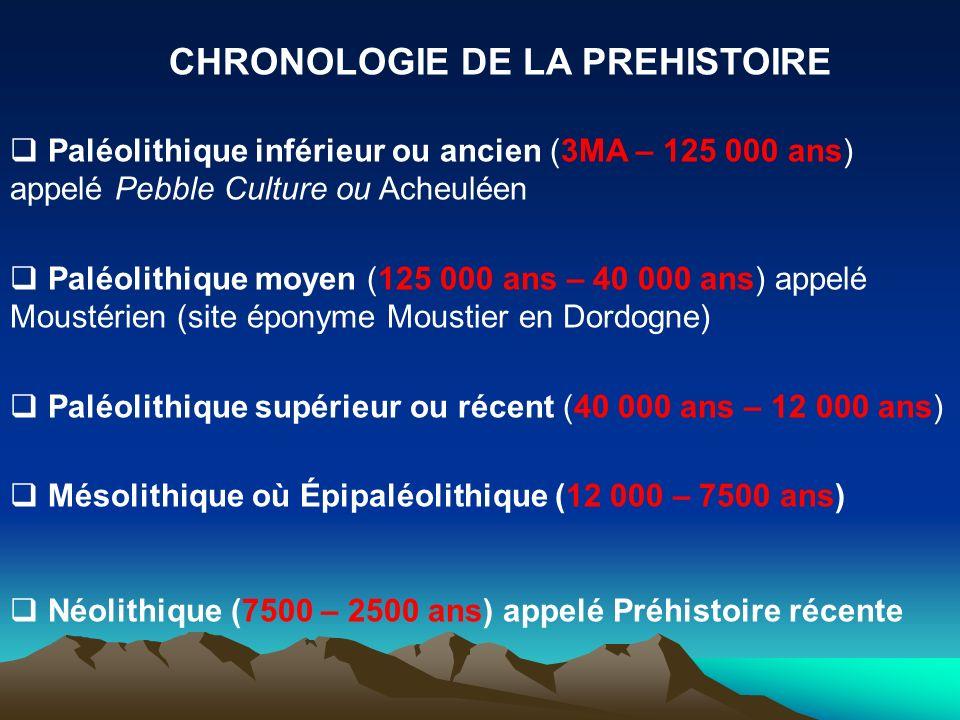 CHRONOLOGIE DE LA PREHISTOIRE Paléolithique inférieur ou ancien (3MA – 125 000 ans) appelé Pebble Culture ou Acheuléen Paléolithique moyen (125 000 an