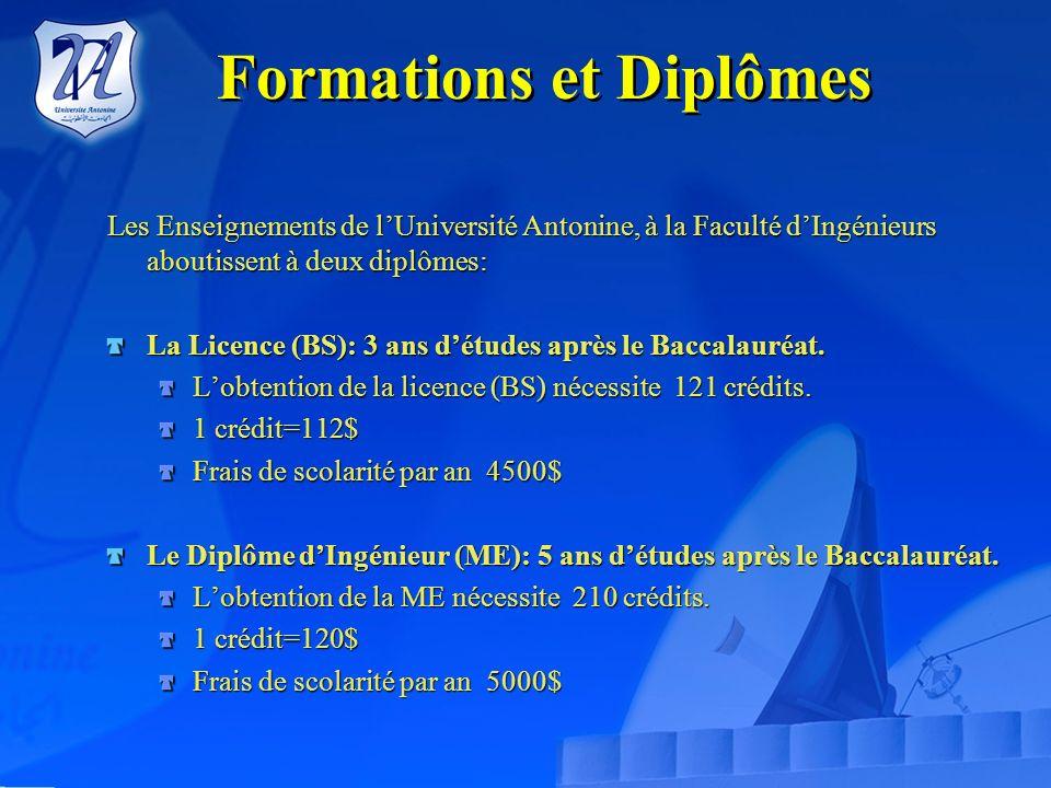 Université Antonine Faculté dIngénieurs En Informatique Informatique Multimédia Systèmes et Réseaux Télécommunications