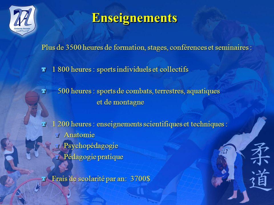 InstitutEducation Physique et Sportive Université Antonine