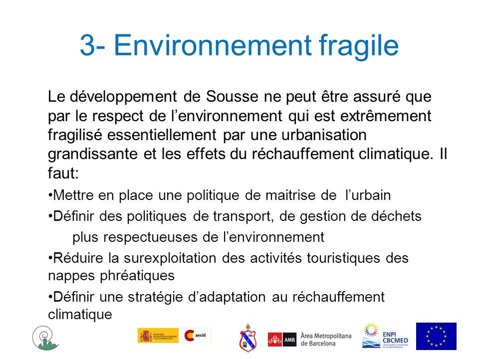 3- Environnement fragile Le développement de Sousse ne peut être assuré que par le respect de lenvironnement qui est extrêmement fragilisé essentielle