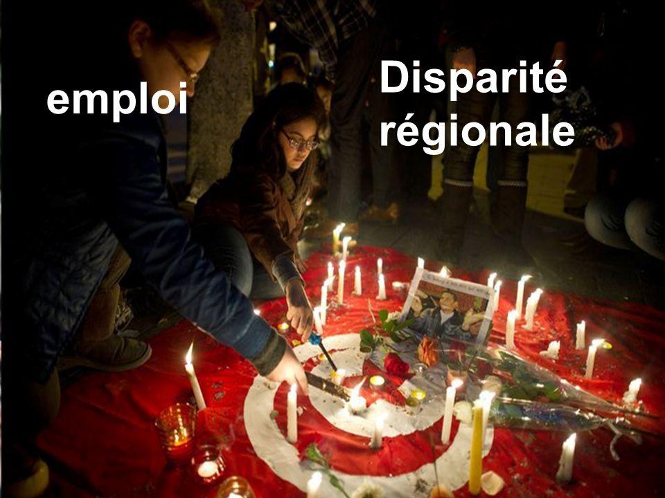 emploi Disparité régionale