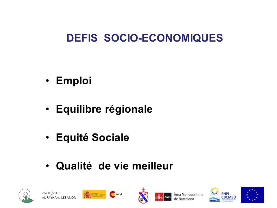 26/10/2011 AL FAYHAA, LEBANON Emploi Equilibre régionale Qualité de vie meilleur DEFIS SOCIO-ECONOMIQUES Equité Sociale