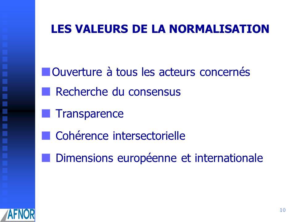 10 LES VALEURS DE LA NORMALISATION Ouverture à tous les acteurs concernés Recherche du consensus Transparence Cohérence intersectorielle Dimensions eu
