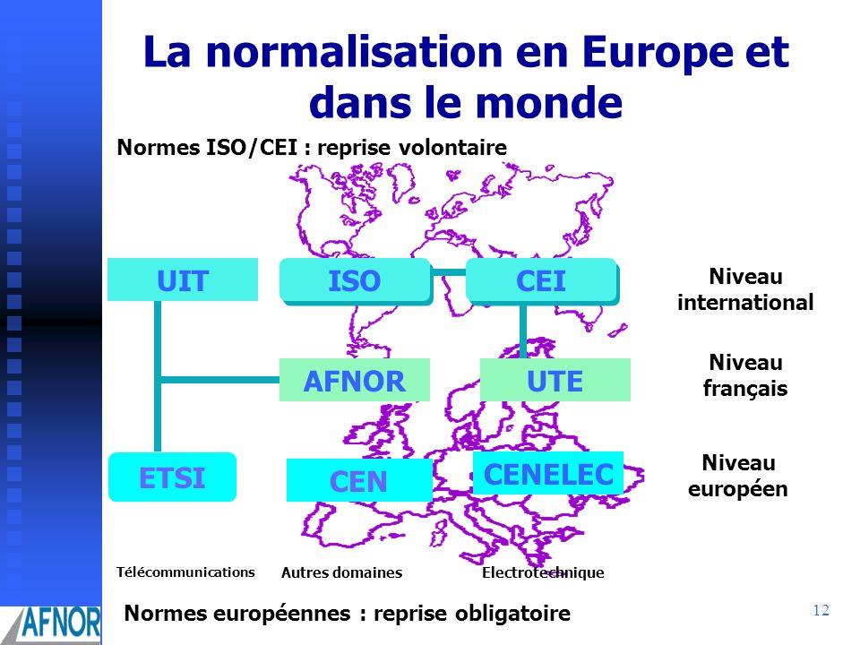 12 La normalisation en Europe et dans le monde Normes ISO/CEI : reprise volontaire Normes européennes : reprise obligatoire CENELEC UIT Niveau interna