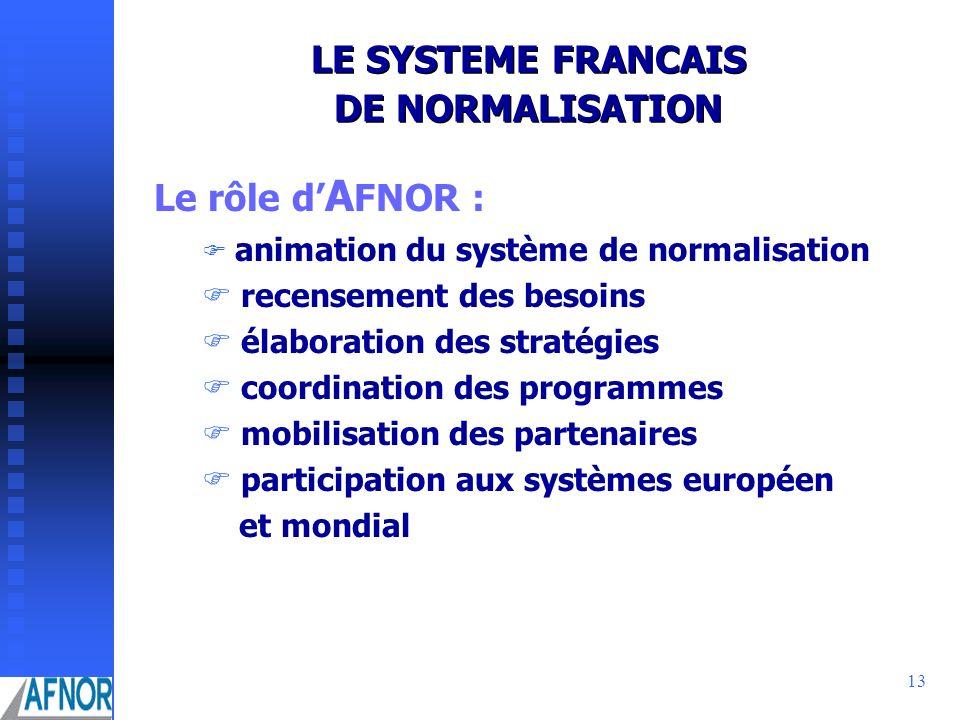 13 LE SYSTEME FRANCAIS DE NORMALISATION Le rôle d A FNOR : animation du système de normalisation recensement des besoins élaboration des stratégies co