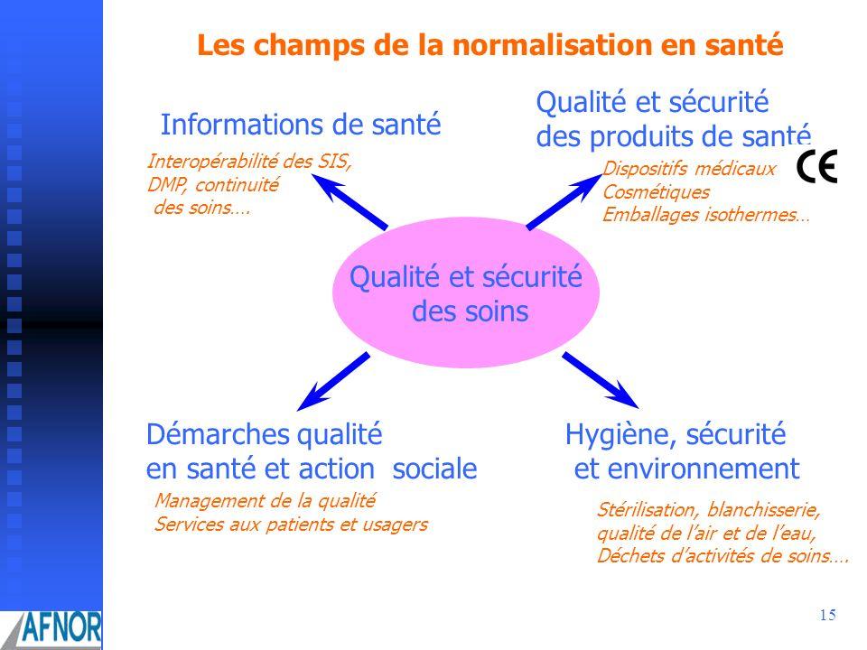 15 Qualité et sécurité des soins Qualité et sécurité des produits de santé Démarches qualité en santé et action sociale Informations de santé Hygiène,