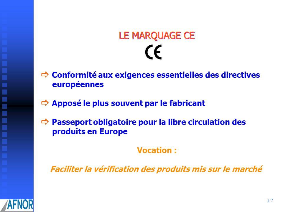 17 LE MARQUAGE CE Conformité aux exigences essentielles des directives européennes Apposé le plus souvent par le fabricant Passeport obligatoire pour