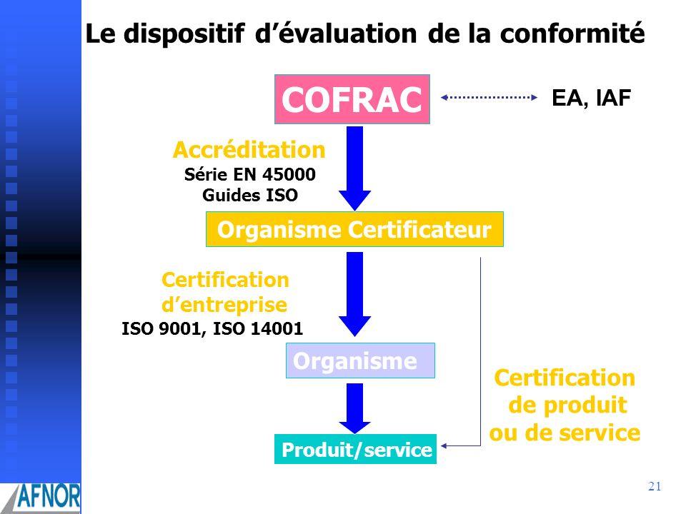 21 COFRAC Organisme Certificateur Organisme Produit/service Accréditation Certification dentreprise ISO 9001, ISO 14001 Série EN 45000 Guides ISO Le d