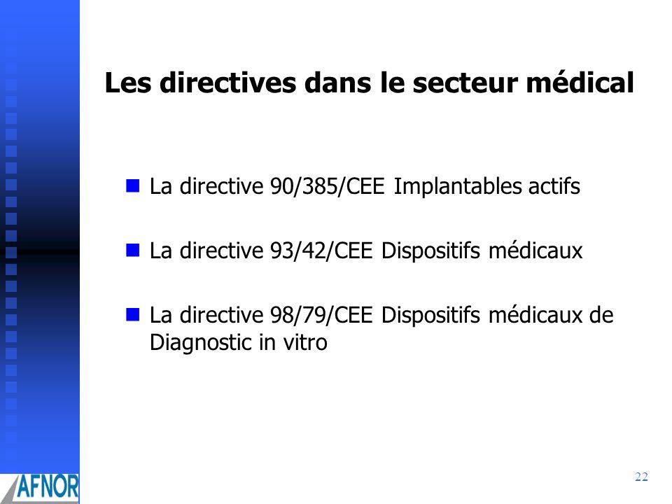 22 Les directives dans le secteur médical La directive 90/385/CEE Implantables actifs La directive 93/42/CEE Dispositifs médicaux La directive 98/79/C