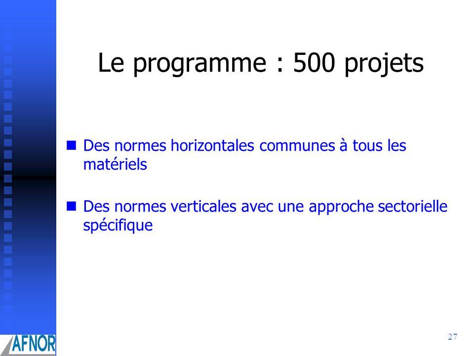 27 Le programme : 500 projets Des normes horizontales communes à tous les matériels Des normes verticales avec une approche sectorielle spécifique