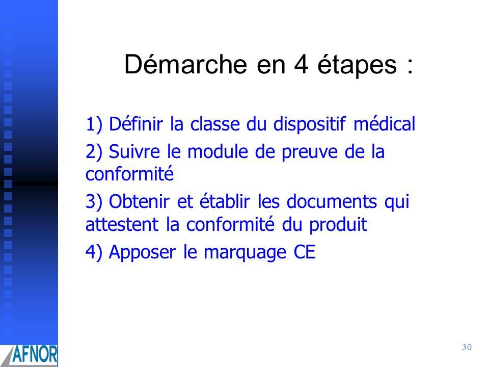 30 Démarche en 4 étapes : 1) Définir la classe du dispositif médical 2) Suivre le module de preuve de la conformité 3) Obtenir et établir les document