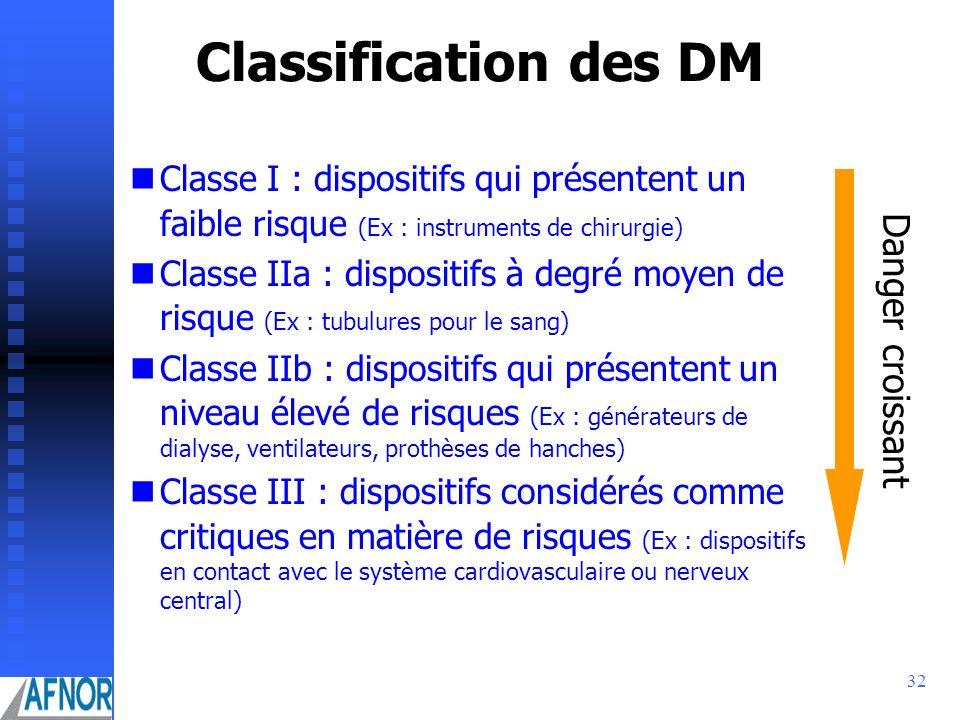 32 Classification des DM Classe I : dispositifs qui présentent un faible risque (Ex : instruments de chirurgie) Classe IIa : dispositifs à degré moyen