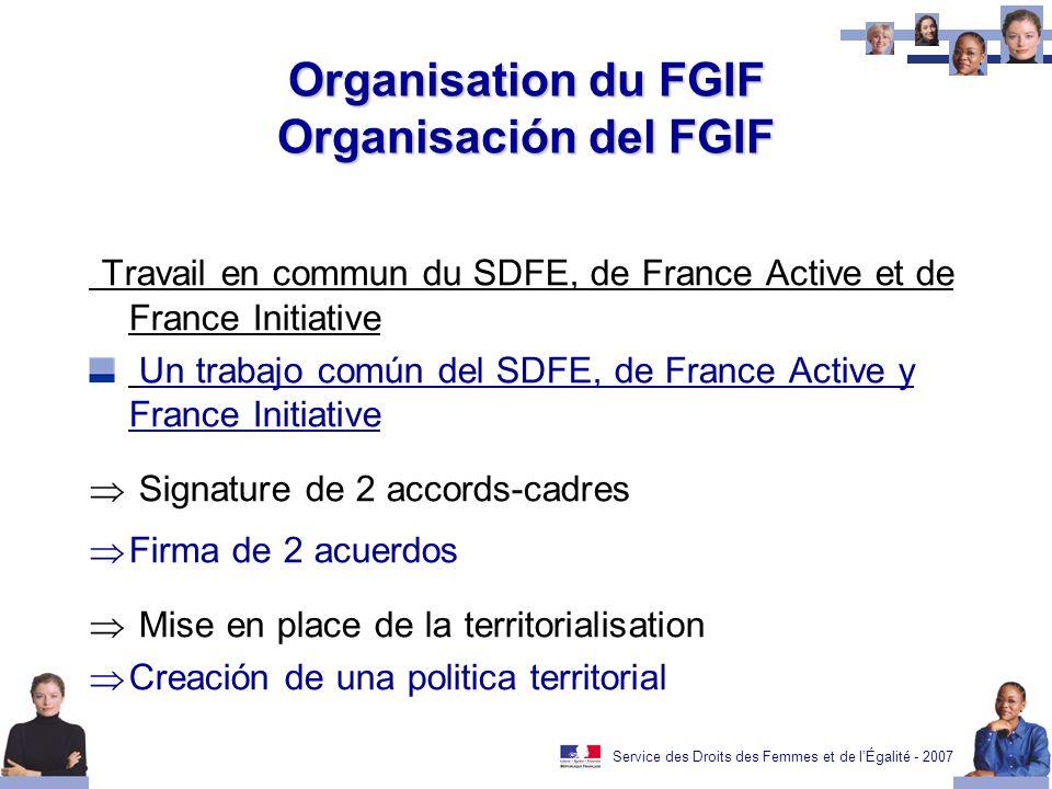 Service des Droits des Femmes et de lÉgalité - 2007 Organisation du FGIF Organisación del FGIF Travail en commun du SDFE, de France Active et de Franc