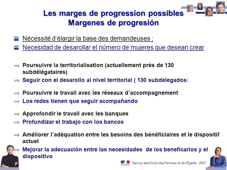 Service des Droits des Femmes et de lÉgalité - 2007 Les marges de progression possibles Margenes de progresión Nécessité délargir la base des demandeu