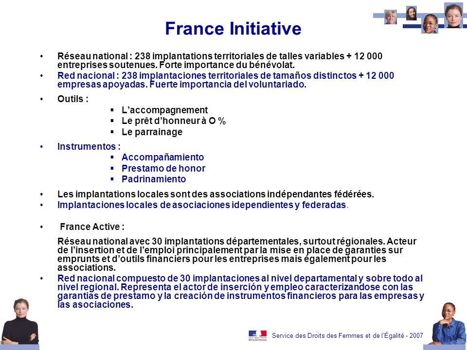 Service des Droits des Femmes et de lÉgalité - 2007 France Initiative Réseau national : 238 implantations territoriales de talles variables + 12 000 entreprises soutenues.
