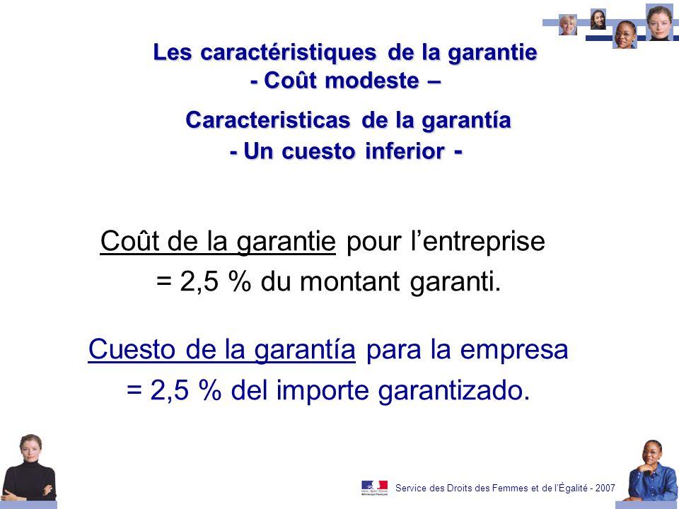 Service des Droits des Femmes et de lÉgalité - 2007 Les caractéristiques de la garantie - Coût modeste – Caracteristicas de la garantía - Un cuesto inferior - Coût de la garantie pour lentreprise = 2,5 % du montant garanti.