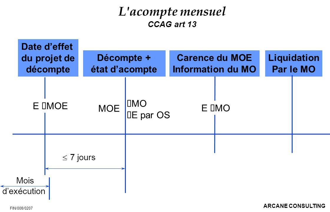 ARCANE CONSULTING L'acompte mensuel CCAG art 13 FIN/008/0207 Date deffet du projet de décompte Décompte + état dacompte Carence du MOE Information du