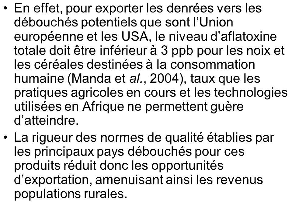 En effet, pour exporter les denrées vers les débouchés potentiels que sont lUnion européenne et les USA, le niveau daflatoxine totale doit être inféri