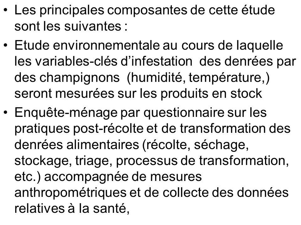 Les principales composantes de cette étude sont les suivantes : Etude environnementale au cours de laquelle les variables-clés dinfestation des denrée