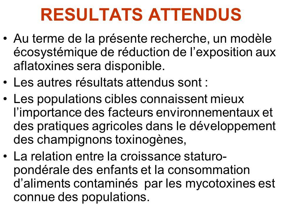 RESULTATS ATTENDUS Au terme de la présente recherche, un modèle écosystémique de réduction de lexposition aux aflatoxines sera disponible. Les autres