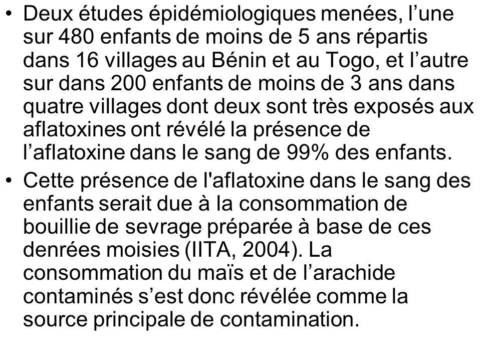 Deux études épidémiologiques menées, lune sur 480 enfants de moins de 5 ans répartis dans 16 villages au Bénin et au Togo, et lautre sur dans 200 enfa