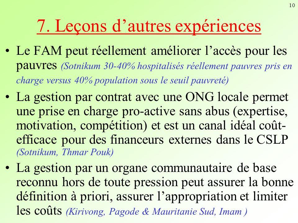 10 7. Leçons dautres expériences Le FAM peut réellement améliorer laccès pour les pauvres (Sotnikum 30-40% hospitalisés réellement pauvres pris en cha