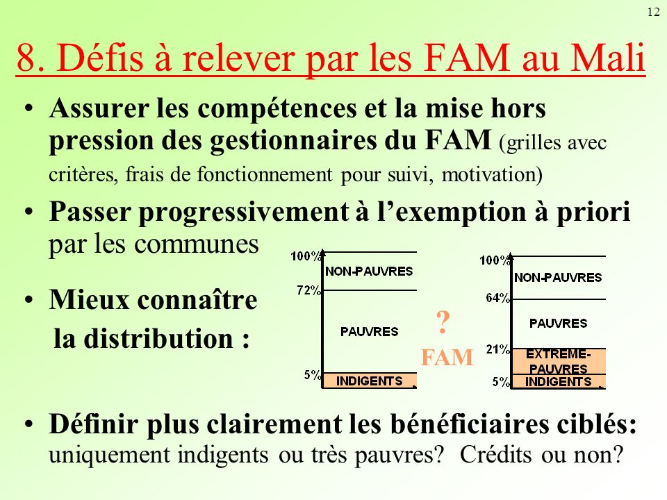 12 8. Défis à relever par les FAM au Mali Assurer les compétences et la mise hors pression des gestionnaires du FAM (grilles avec critères, frais de f