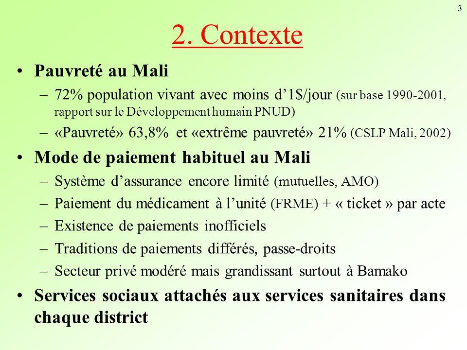 3 2. Contexte Pauvreté au Mali –72% population vivant avec moins d1$/jour (sur base 1990-2001, rapport sur le Développement humain PNUD) –«Pauvreté» 6