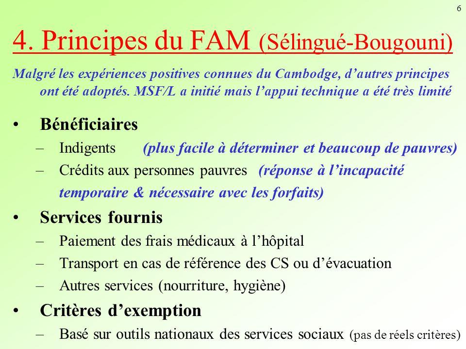 6 4. Principes du FAM (Sélingué-Bougouni) Malgré les expériences positives connues du Cambodge, dautres principes ont été adoptés. MSF/L a initié mais
