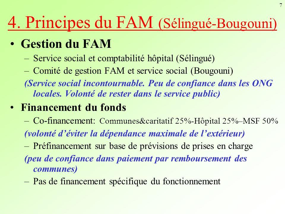 7 4. Principes du FAM (Sélingué-Bougouni) Gestion du FAM –Service social et comptabilité hôpital (Sélingué) –Comité de gestion FAM et service social (