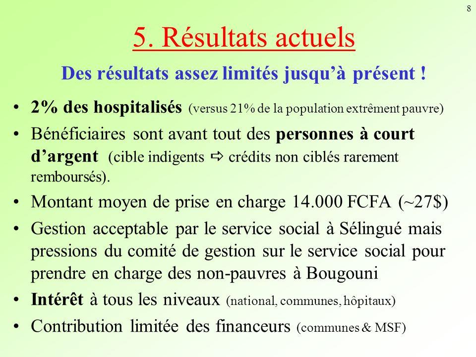 8 5. Résultats actuels Des résultats assez limités jusquà présent ! 2% des hospitalisés (versus 21% de la population extrêment pauvre) Bénéficiaires s