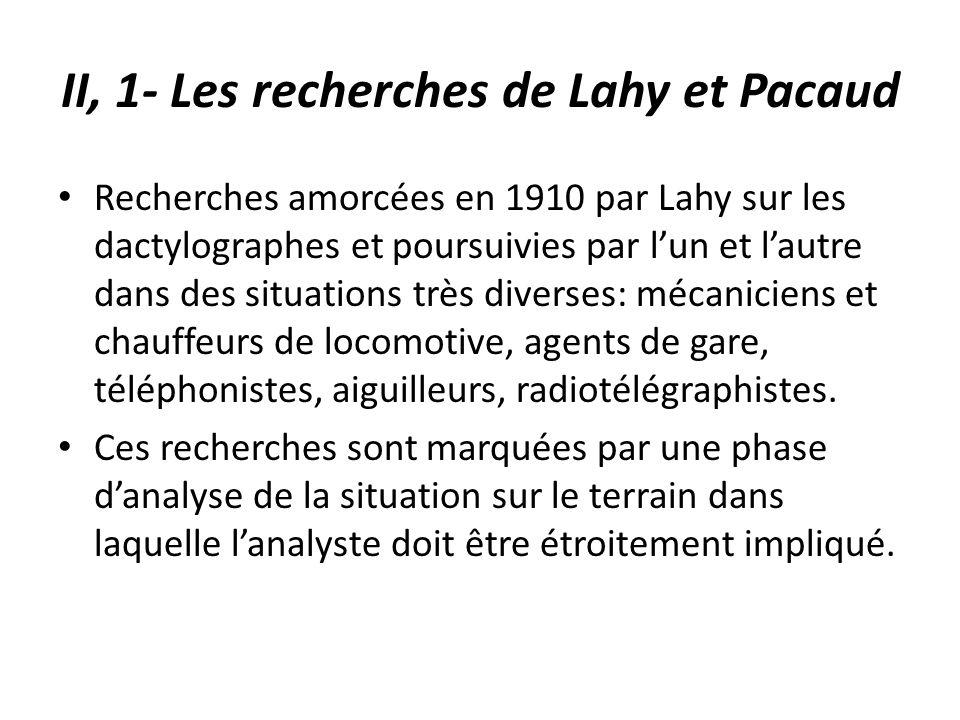 II, 1- Les recherches de Lahy et Pacaud Recherches amorcées en 1910 par Lahy sur les dactylographes et poursuivies par lun et lautre dans des situatio