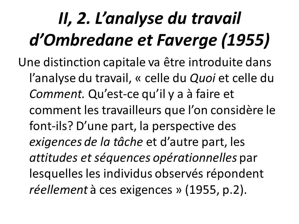 II, 2. Lanalyse du travail dOmbredane et Faverge (1955) Une distinction capitale va être introduite dans lanalyse du travail, « celle du Quoi et celle