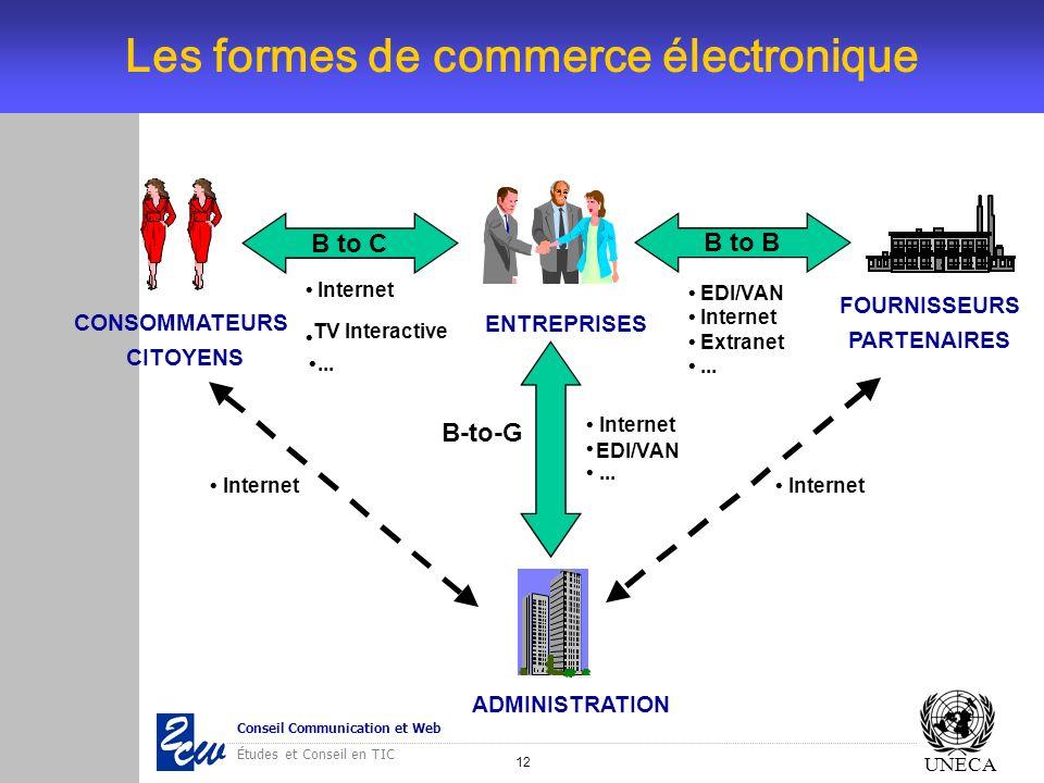 12 Conseil Communication et Web Études et Conseil en TIC UNECA Les formes de commerce électronique Internet TV Interactive EDI/VAN Internet Extranet..