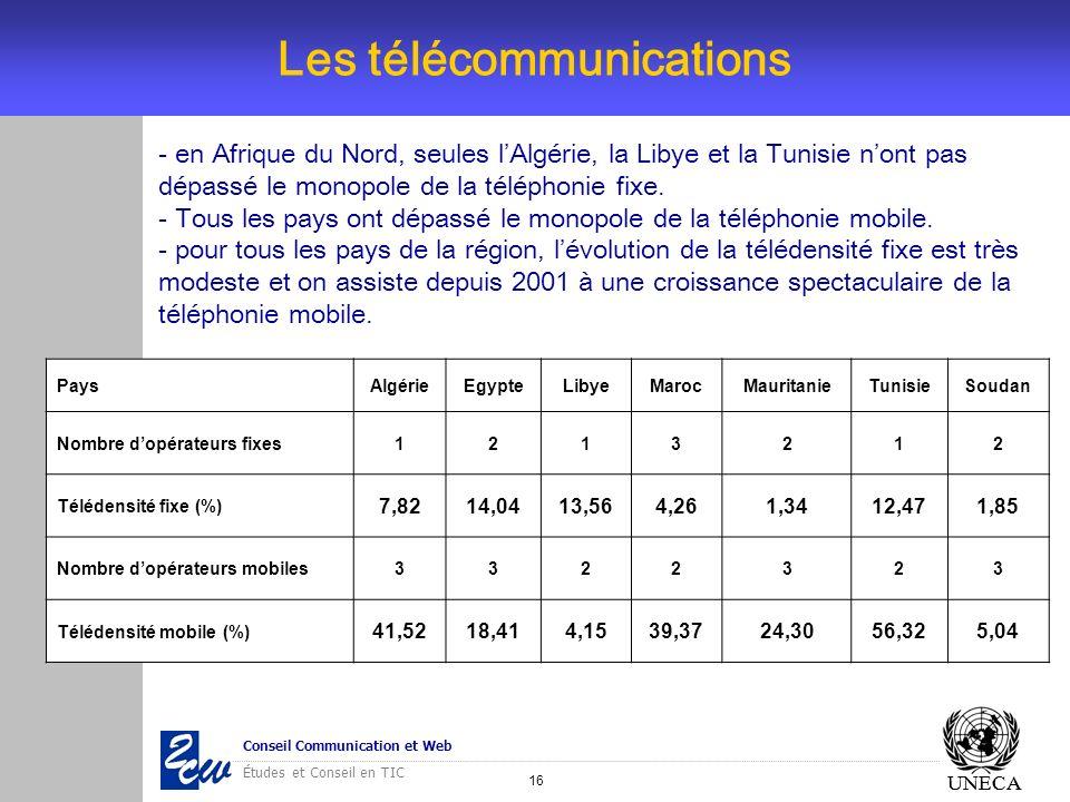 16 Conseil Communication et Web Études et Conseil en TIC UNECA Les télécommunications UNECA - en Afrique du Nord, seules lAlgérie, la Libye et la Tuni