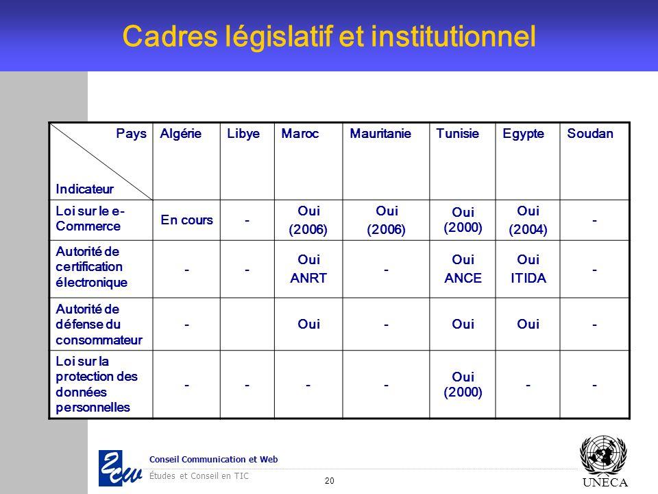 20 Conseil Communication et Web Études et Conseil en TIC UNECA Cadres législatif et institutionnel Pays Indicateur AlgérieLibyeMarocMauritanieTunisieE