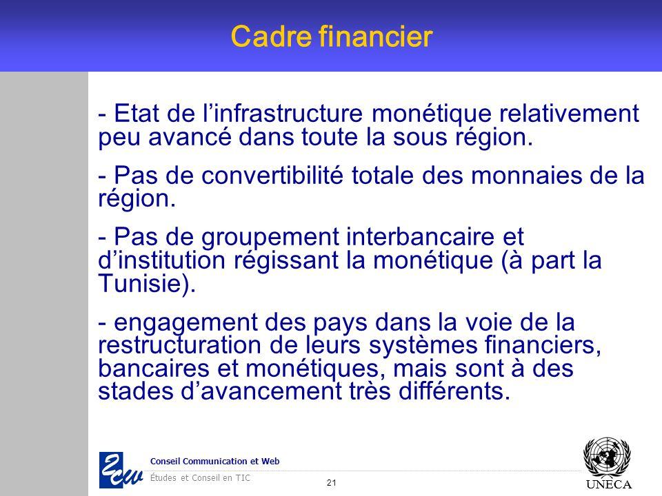21 Conseil Communication et Web Études et Conseil en TIC UNECA Cadre financier UNECA - Etat de linfrastructure monétique relativement peu avancé dans