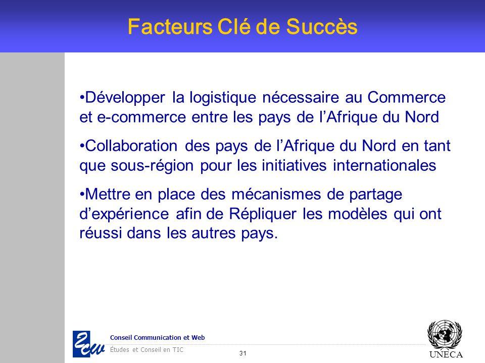 31 Conseil Communication et Web Études et Conseil en TIC UNECA Développer la logistique nécessaire au Commerce et e-commerce entre les pays de lAfriqu